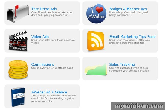Email Marketing by AWeber