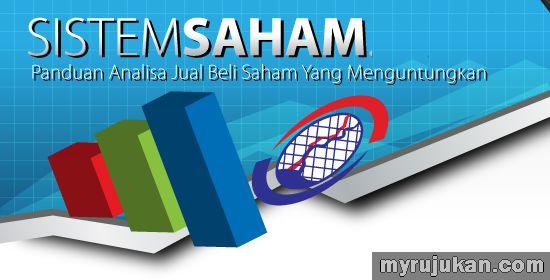 Panduan Jual Beli Saham di Dalam Bahasa Melayu