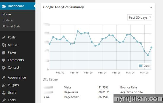 Cara Pasang Google Analytics Code di WordPress