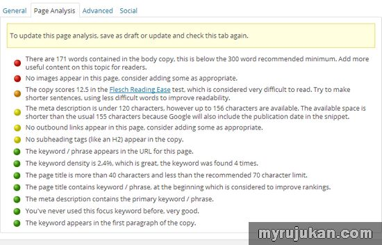 Page Analysis by WordPress SEO by Yoast
