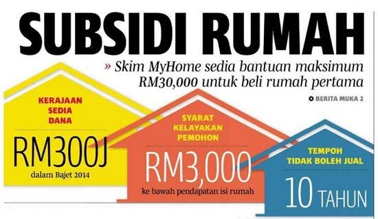 Buat Pinjaman Untuk Pembelian Rumah