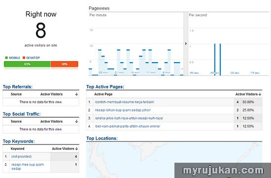 Real Time Trafik Dari Google Analytics