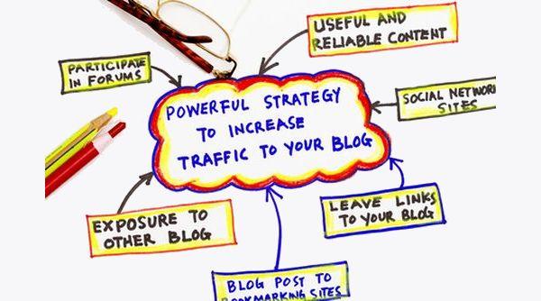 Tips Tentang Cara Meningkatkan Trafik Website