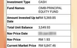 Cimb Unit Trust Price