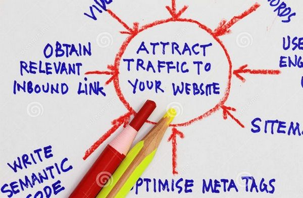 Cara Menarik Trafik ke Blog Baru