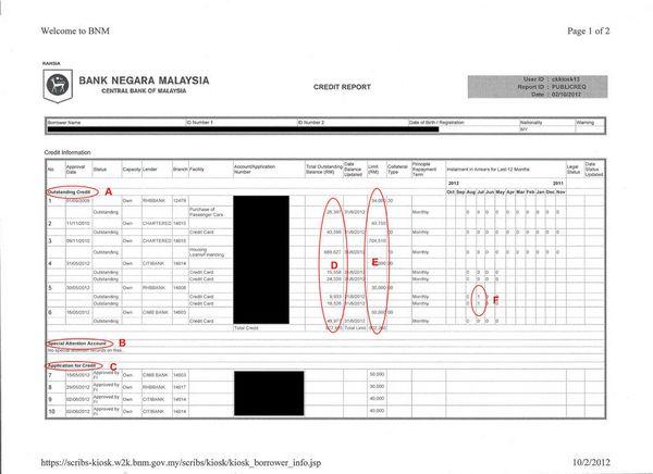 Penjelasan Ringkas Tentang Laporan Kredit CCRIS Malaysia