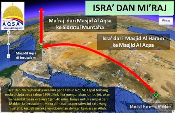 Peristiwa Israk dan Mikraj 27 Rejab Nabi Muhammad
