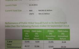 Pelaburan Public Mutual Dari Public Ittikal Sequel Fund