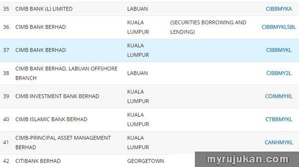 Cara Mencari Maklumat Tentang Swift Code Malaysia