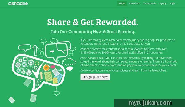 Dimana Tempat Untuk Mempromosikan Ebook Malaysia