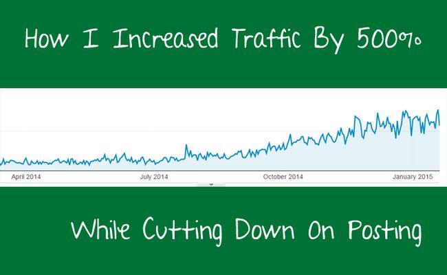 Menulis Artikel Jenis Manakah Dapat Menarik Trafik Tinggi