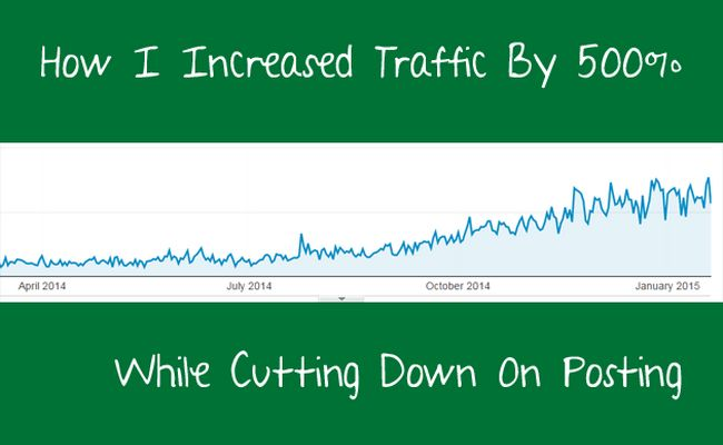 kaitan menulis artikel dengan trafik