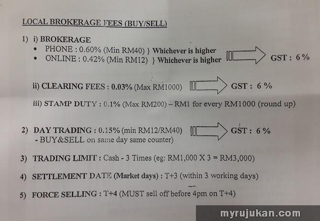 Brokerage Fee dari CIMB iTrade
