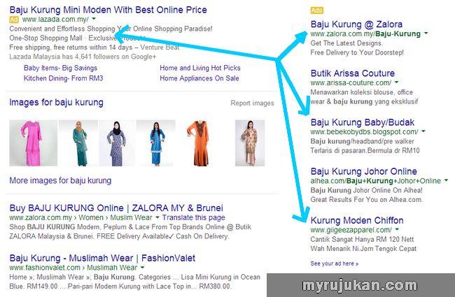 Cara Mudah Mencari Keyword Adsense Berbayar