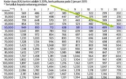 tamatkan loan asb - maybank asb repayment 2015