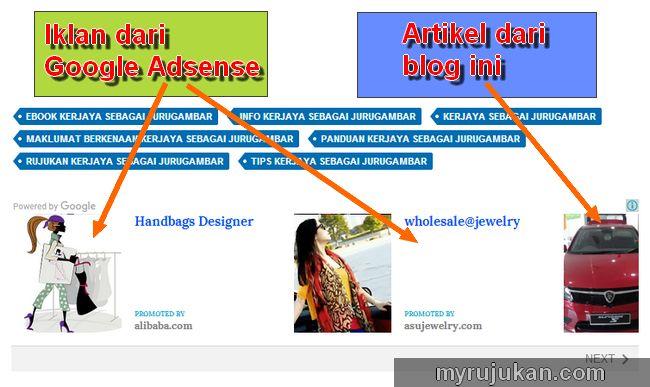 Adakah Blog Anda Lulus Google Matched Content