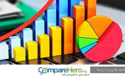 Open your Online Business with CompareHero Malaysia