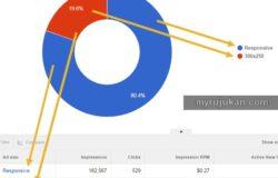 Tips tingkatkan pendapatan adsense dengan iklan responsive