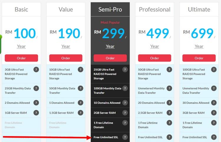 Pakej Serverfreak menawarkan web hosting terbaik di Malaysia