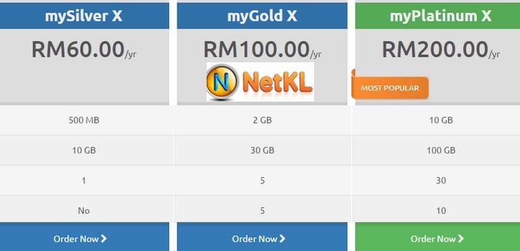 NetKL adalah salah satu web hosting yang biasa dipakai oleh blogger