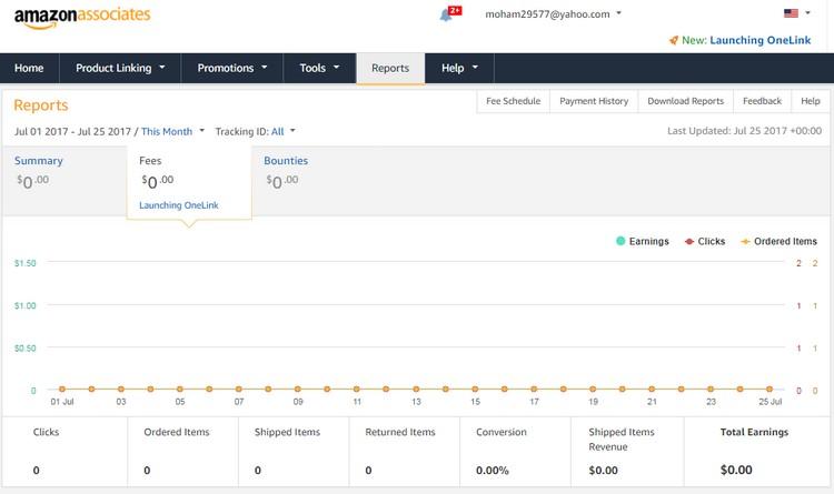 Paparan halaman komisen untuk program affiliate Amazon Malaysia