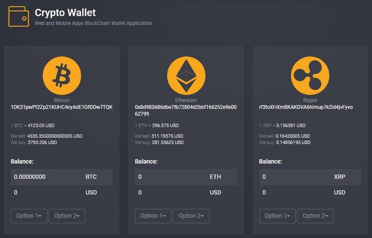 Pitiscoin Malaysia boleh dibeli melalui Bitcoin, Ethereum dan Ripple
