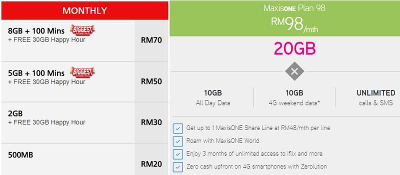 Harga pelan internet prepaid dan postpaid Maxis