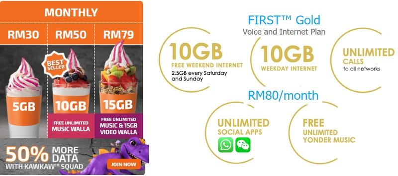 Pakej harga internet prepaid dan postpaid Celcom
