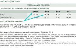 Salah satu kelebihan public mutual adalah potensi pulangan dividen yang lebih tinggi
