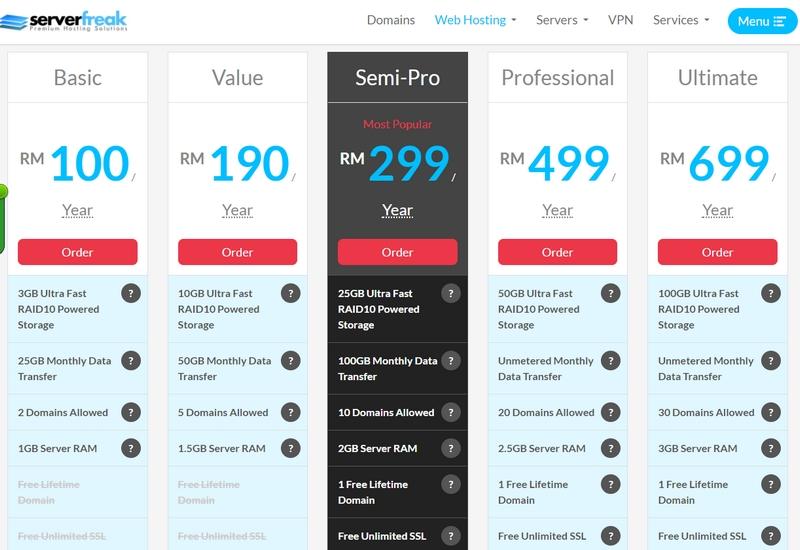Serverfreak penyedia web hosting terbaik Malaysia