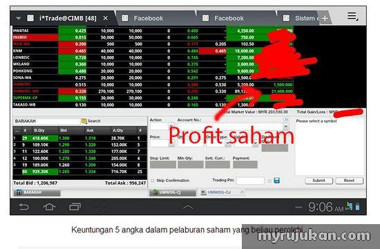 Cara Bermain Saham Online Malaysia