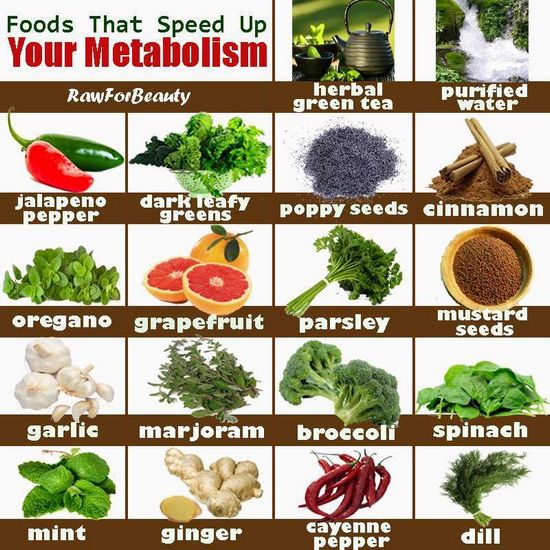foods that will help increase metabolism