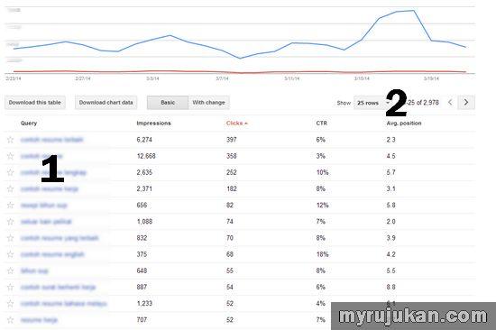 Kuasai Keyword di Google Webmaster Tools
