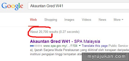 Hasil Carian Keyword Akauntan di Google