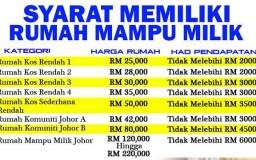 Syarat Rumah Mampu Milik Negeri Johor