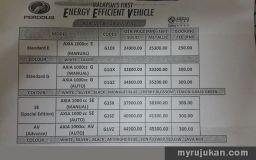 Perodua Axia Price List