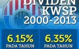 bayaran dividen kwsp tahun 2013