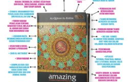 Al-Quran Rasm Uthmani Bahasa Melayu