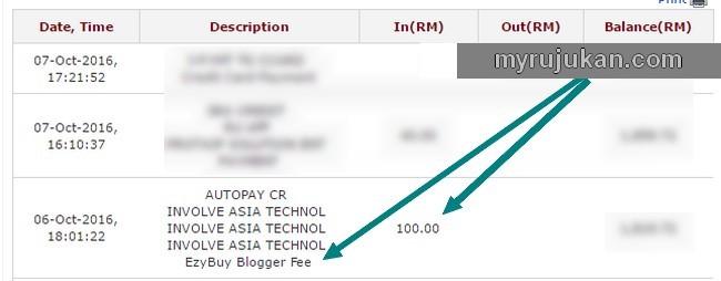 Hasil bayaran pendapatan dengan advertorial Malaysia