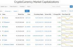 Apa itu bitcoin dan senarai matawang digital cryptocurrency yang lain