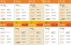 Perbezaan harga antara prepaid dan postpoid di UMobile
