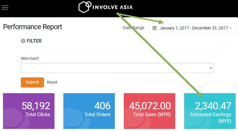 Jumlah keseluruhan komisen Involve Asia 2017