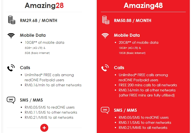 Pakej postpaid RedOne Amazing48