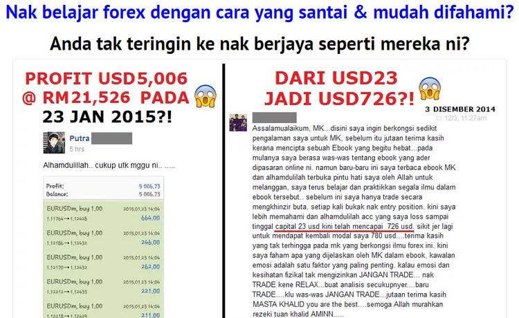 Cara profit forex