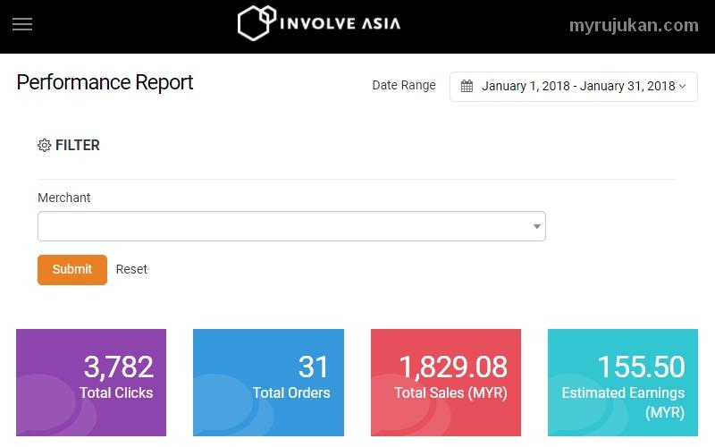 Pendapatan Komisen Involve Asia Januari 2018