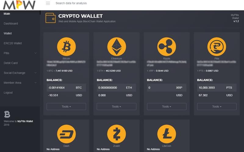 Contoh wallet wallet crypto yang ada dalam akaun MyPitisWallet