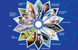 Manifesto Barisan Nasional BN 2018