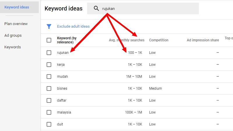Buat semakan kata kunci keyword di Google Keyword Planner untuk bantu anda meningkatkan trafik blog cara mudah