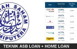 Teknik bayar cepat habis hutang pinjaman rumah menggunakan loan asb