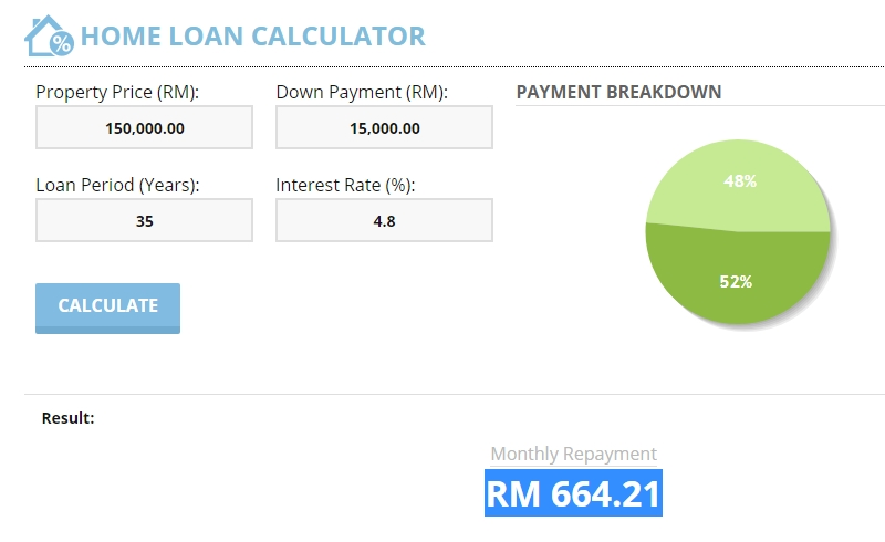 Cara kira loan rumah dengan menggunakan kalkulator pembiayaan rumah